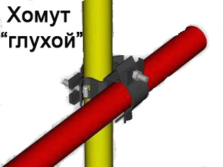 Хомутовые леса строительные ЛСПХ-40